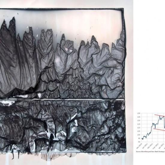Brent crude Dec 2010 Dec 2011